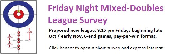 AMCC 2017 Mixed Doubles Survey